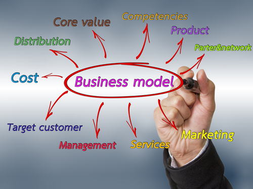 The CEO's Guide to Effective Business Models
