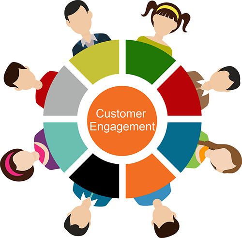 Effective Communication: The Key to Effective Customer Engagement