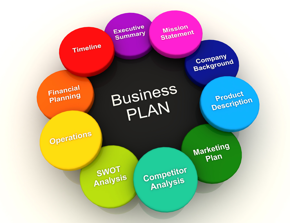 Four Common Business Plan Mistakes Investors Want You to Avoid