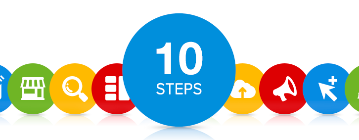 10 Steps from Business Idea to Business Plan